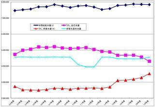 20年府営水量グラフ.JPG