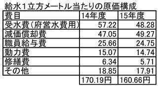 2番3月画像原価構成比較.JPG