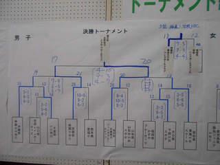 DSCN20460002.jpg