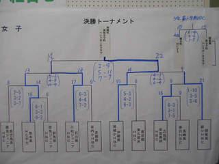 DSCN20480003.jpg